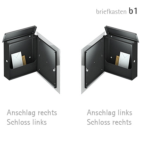 letterbox - Ansicht geöffnet - Anschlag links oder rechts